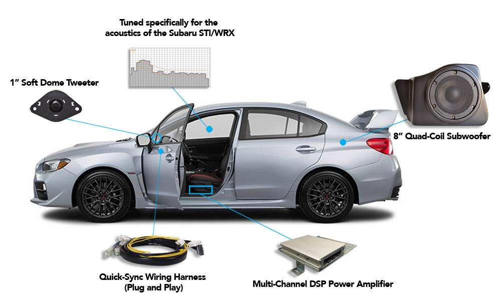 WRX / STi - OEM Audio Plus Factory Subwoofer Wiring Diagram Subaru Impreza I on