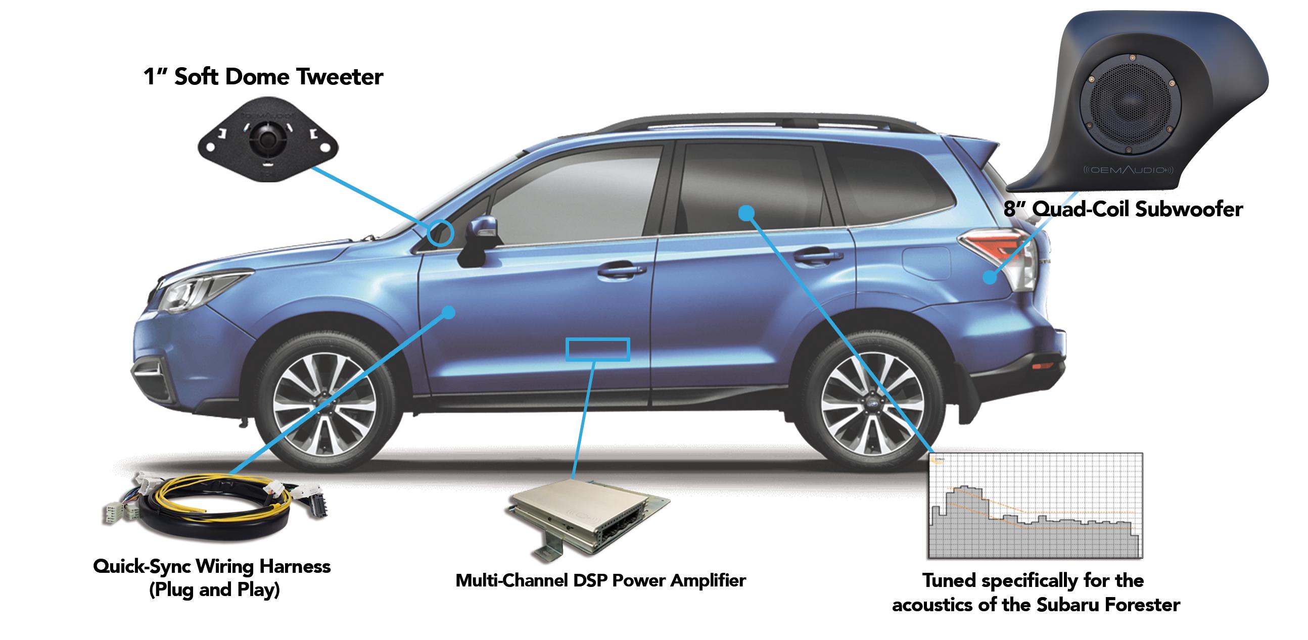 Subaru Forester Subwoofer Under Seat - Wiring Diagrams on subaru speaker wire harness, subaru remote starter installation, subaru radio harness, subaru wiring harness,