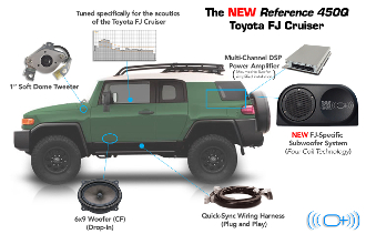 toyota fj cruiser factory amp location get free image about coustic amp 190 wiring-diagram toyota fj sub amp wiring diagram #12