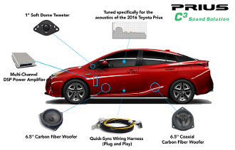2016+ Toyota Prius | C³ - OEM Audio Plus