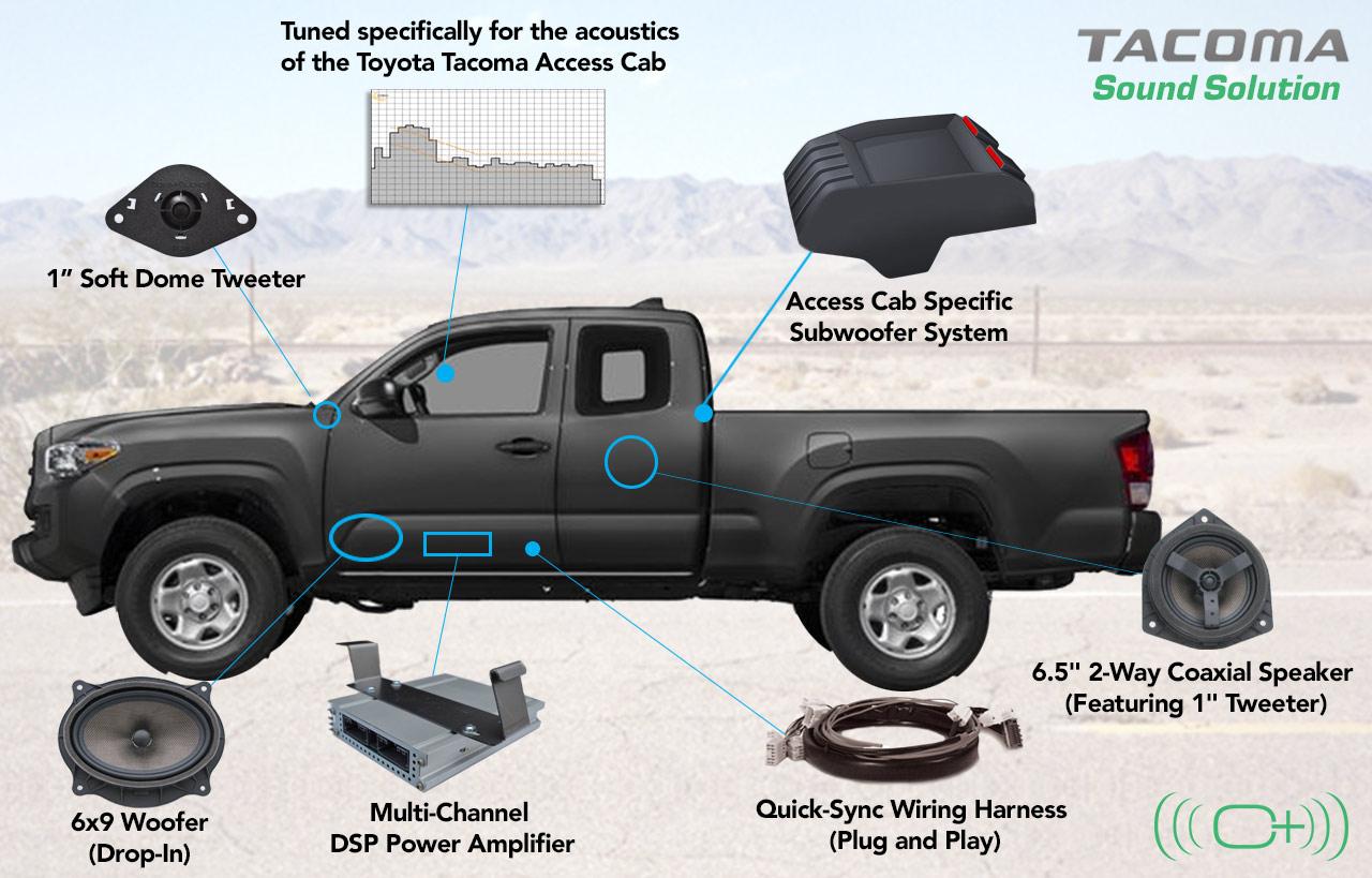 Tacoma Access Cab >> Toyota Tacoma Access Cab Reference 500 Oem Audio Plus