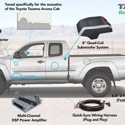 Toyota Tacoma (Access Cab) 2nd Gen | Reference 450Q