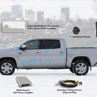 Toyota Tundra (Crewmax) | Reference 500Q