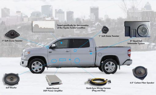 Toyota Tundra (Crewmax) | Reference 500Q